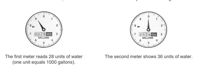 Image of Water Meter